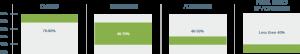 Anden-Diagram-Harvesting-Relative-Humidity-Flowering-Clones-Vegetative-Grow-Room