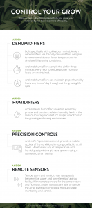 Anden-Product-Infographic-Humidifier-Dehumidifier-Humidity-Control-Sensor-Product-Grow-Room