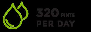 Anden-320V1-Icon-Remove-320-Pints-Per-Day-Dehumidifier