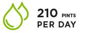 Anden-210V1-Remove-Moisture-210-Pints-Dehumidifier-Icon