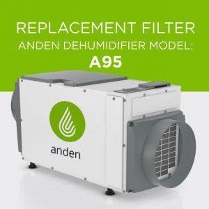 Anden-Model-A95-Replacment-Synthetic-Air Filter-Dehumidifier